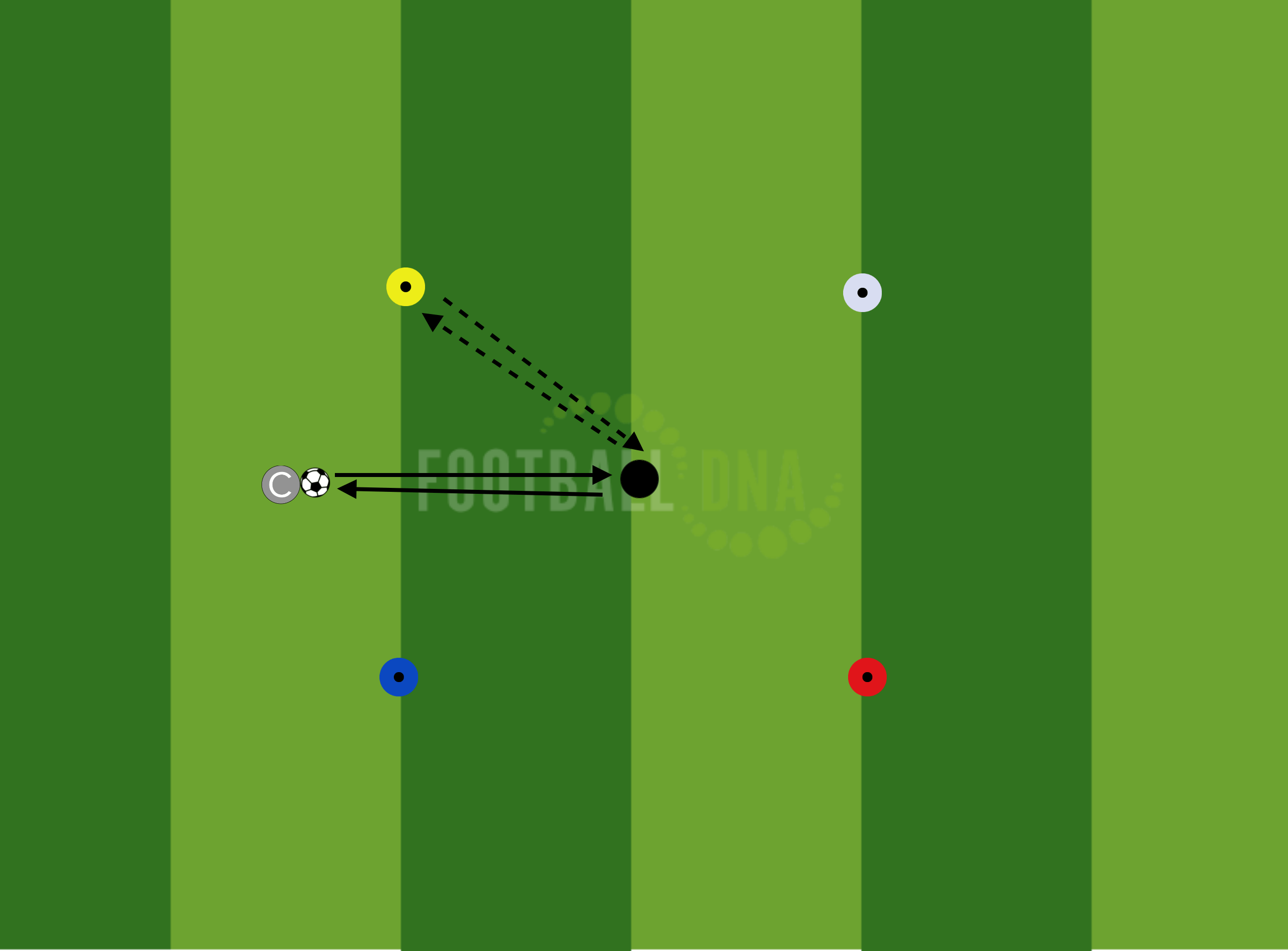 Colour Call and Pass